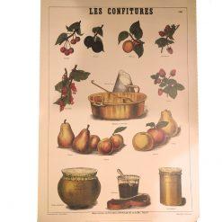 Les Confitures vintage poster
